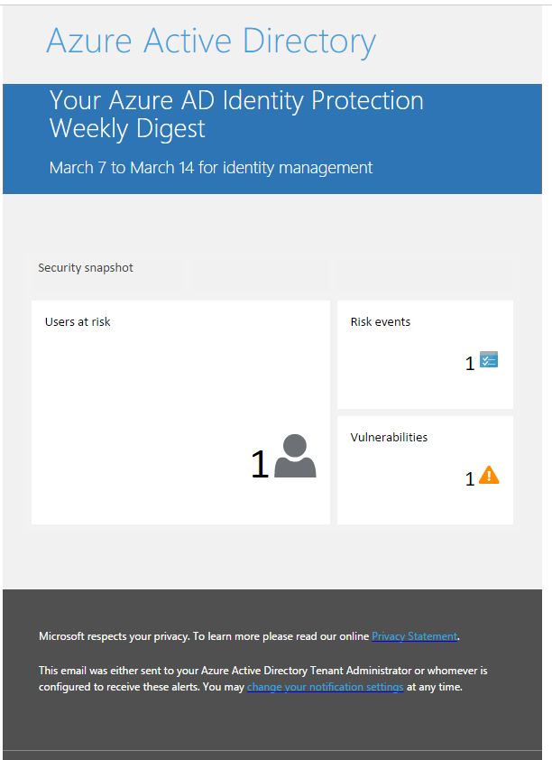 blog ai3 EmailNotification2 Azure AD Identity Protection