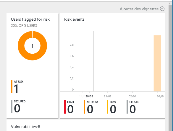 blog ai3 ResolutionManuelle Azure AD Identity Protection
