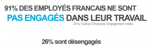 blog ai3 image005-300x97 Le collaboratif bouleverse le management