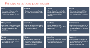 blog ai3 image014-300x162 Le collaboratif bouleverse le management